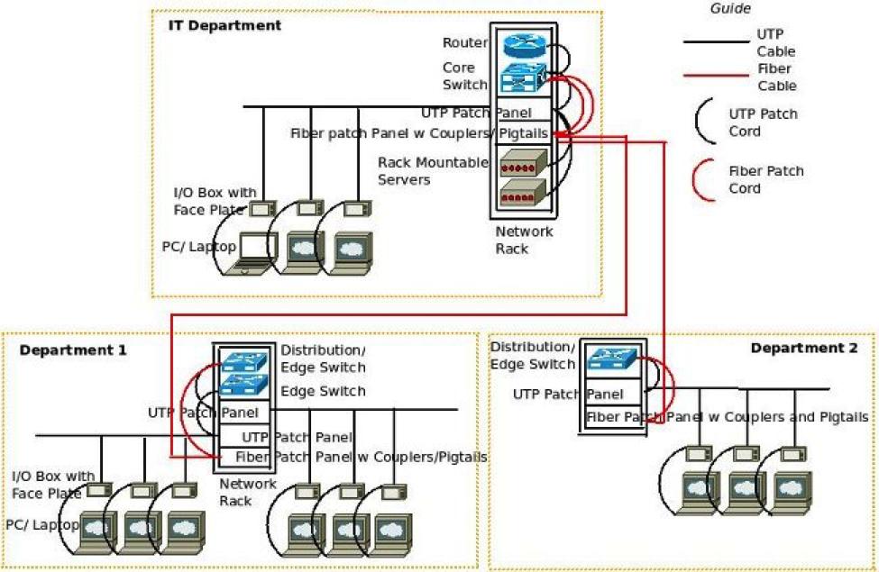 Passive Networking Infocomm
